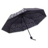 Cadeau d'affaire Parapluie pliable Rainmagic