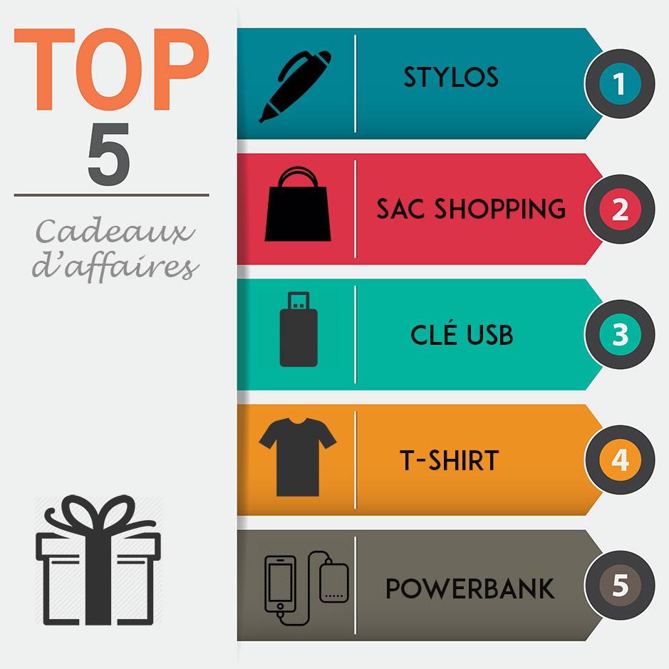 weggevertjes_infographic